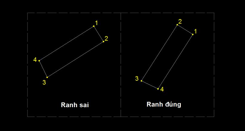 Tọa độ ranh khu đất theo VN-2000